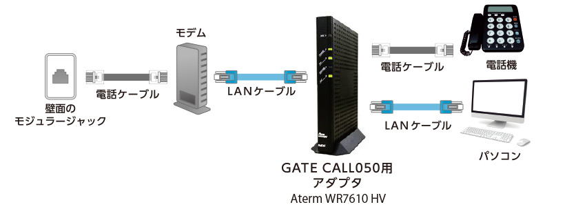 AtermWR7610HVを利用する場合